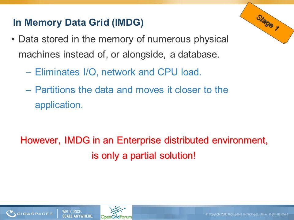 In Memory Data Grid (IMDG)