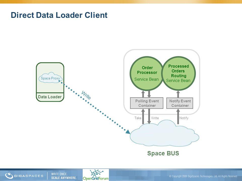 Direct Data Loader Client