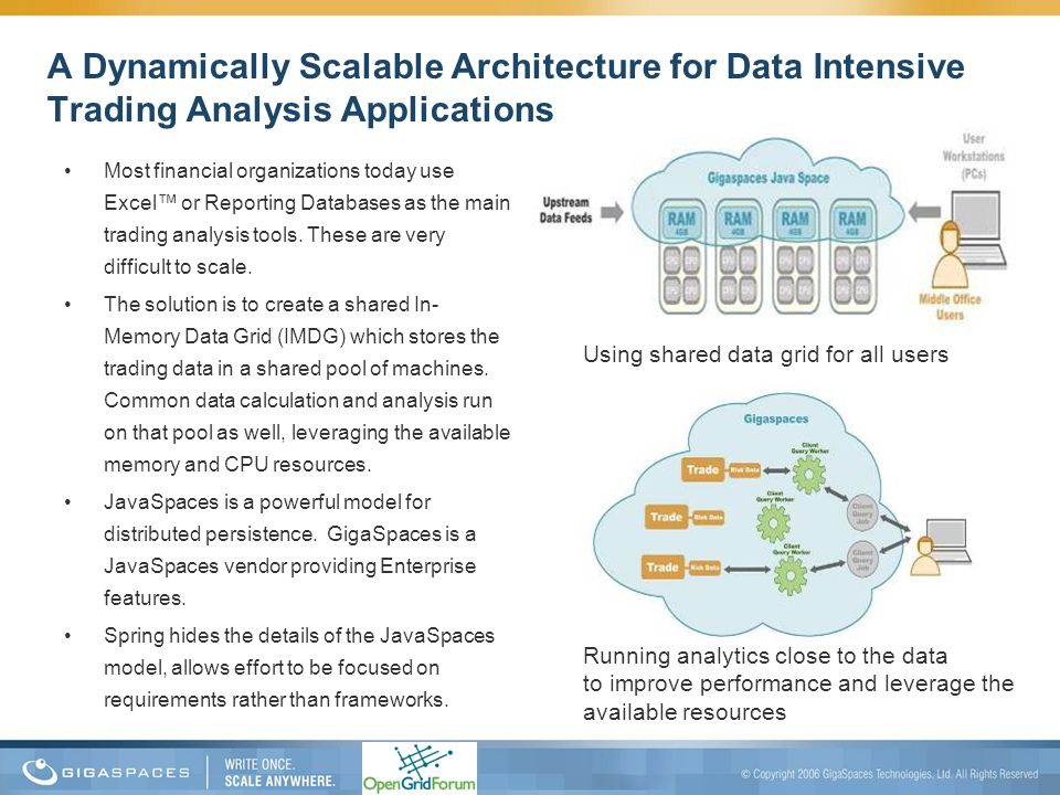 A Dynamically Scalable Architecture for Data Intensive Trading Analysis Applications