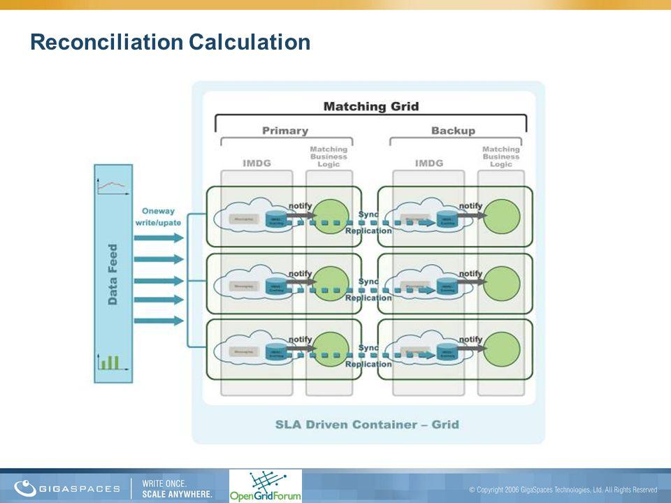 Reconciliation Calculation