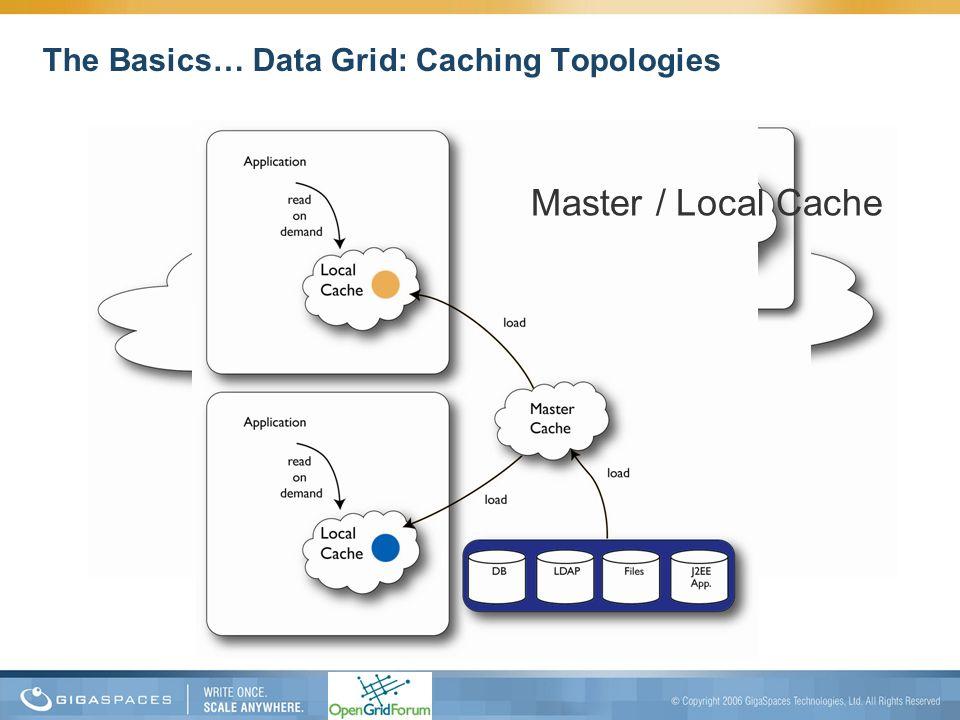 The Basics… Data Grid: Caching Topologies