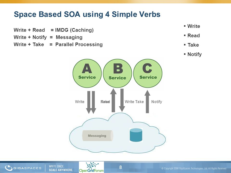 Space Based SOA using 4 Simple Verbs
