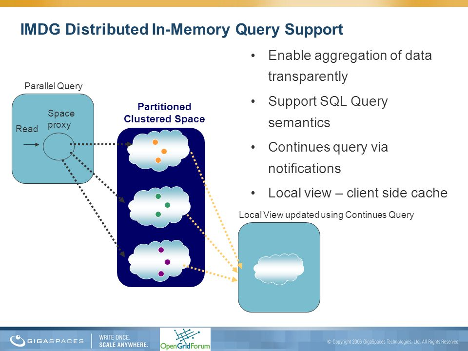 IMDG Distributed In-Memory Query Support