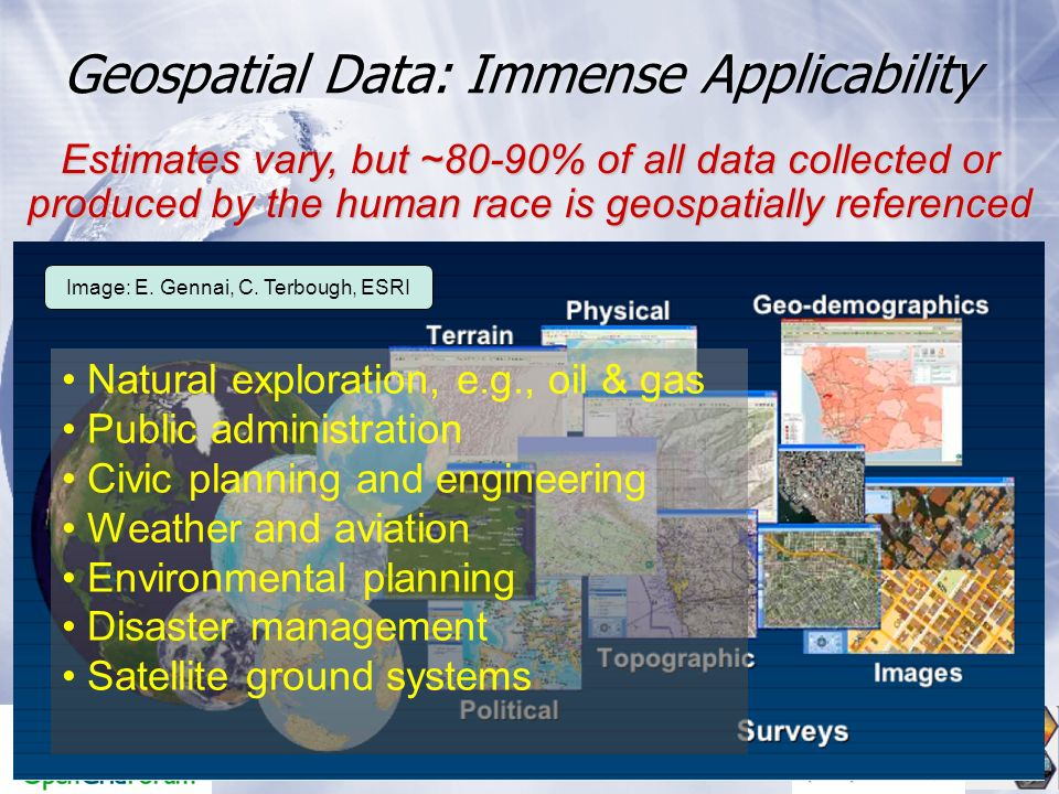 Geospatial Data: Immense Applicability