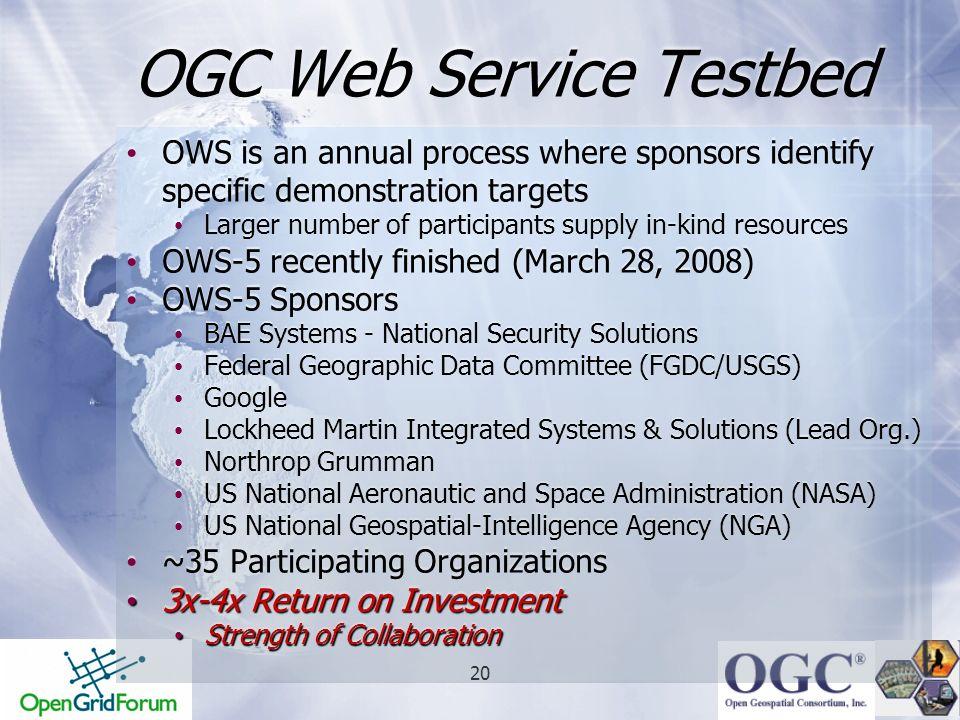 OGC Web Service Testbed