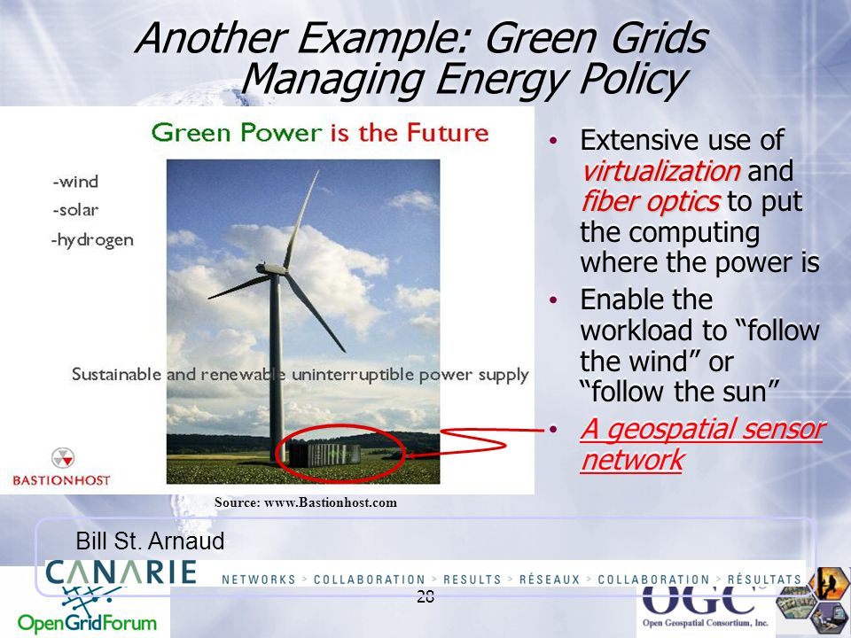 Another Example: Green Grids Managing Energy Policy