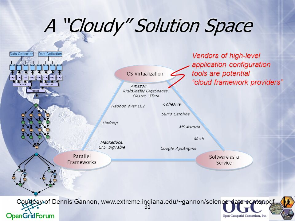 A Cloudy Solution Space
