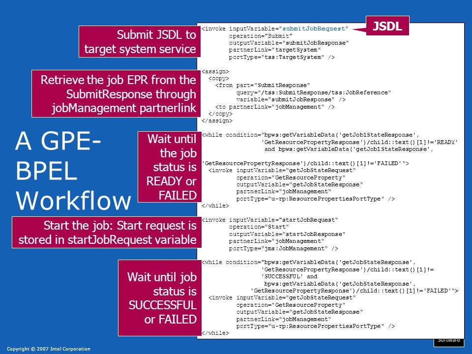 A GPE-BPEL Workflow JSDL Submit JSDL to target system service