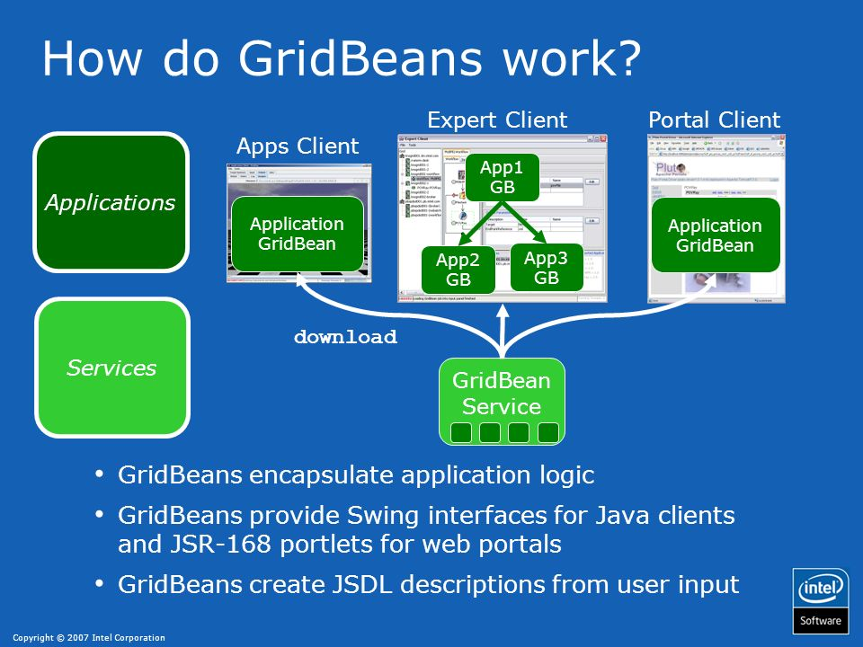 How do GridBeans work GridBeans encapsulate application logic