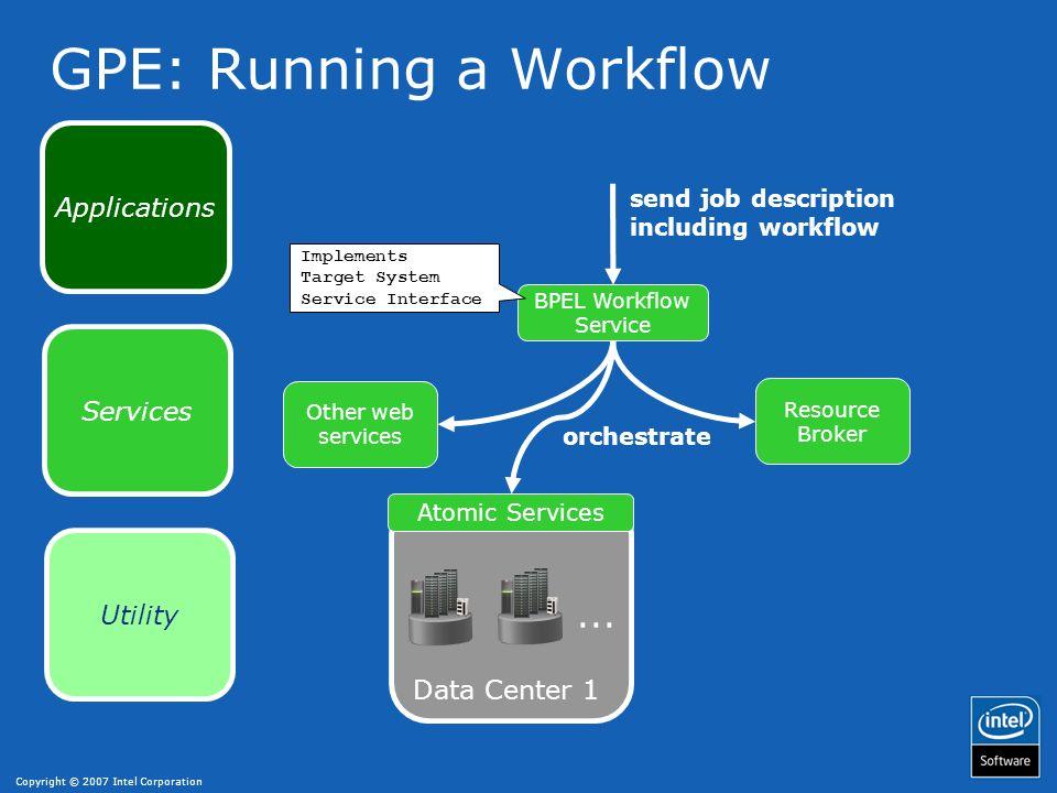 GPE: Running a Workflow