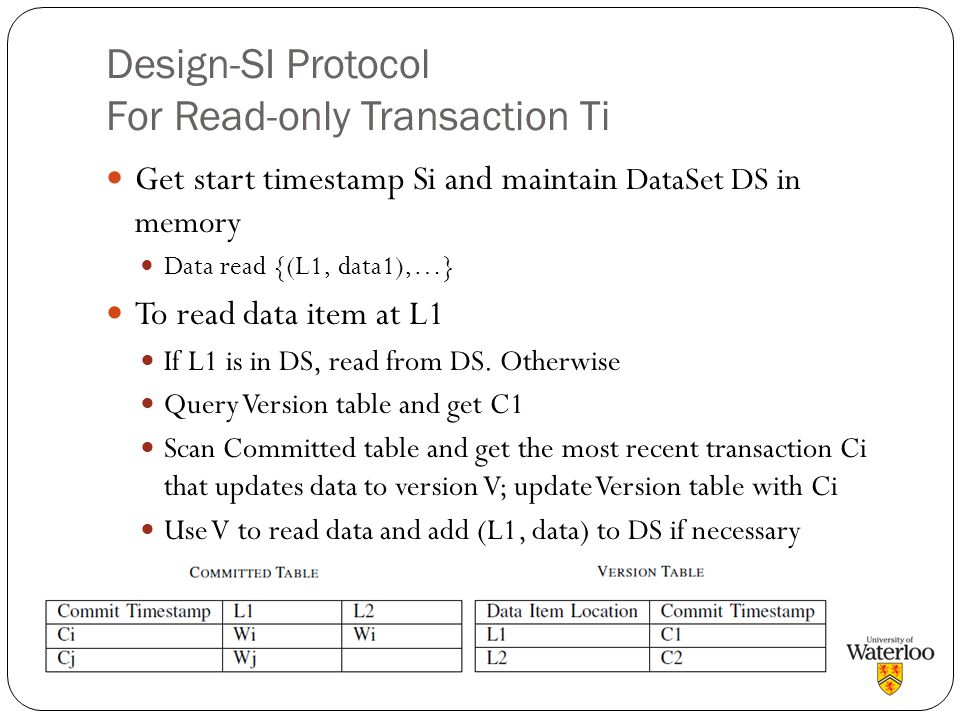 Design-SI Protocol For Read-only Transaction Ti