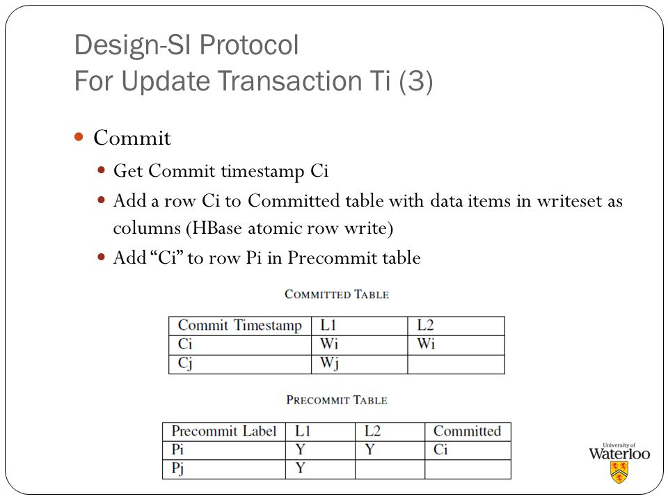 Design-SI Protocol For Update Transaction Ti (3)
