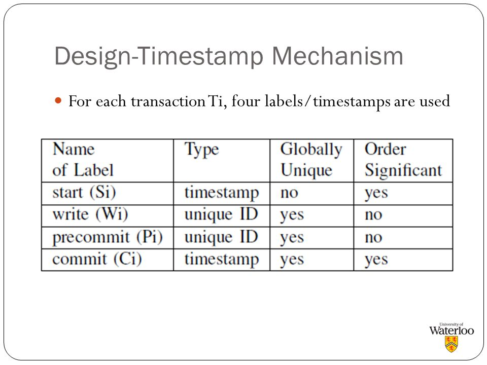 Design-Timestamp Mechanism