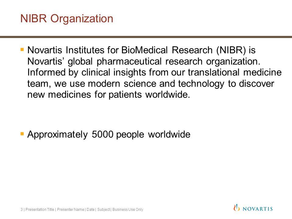 NIBR Organization