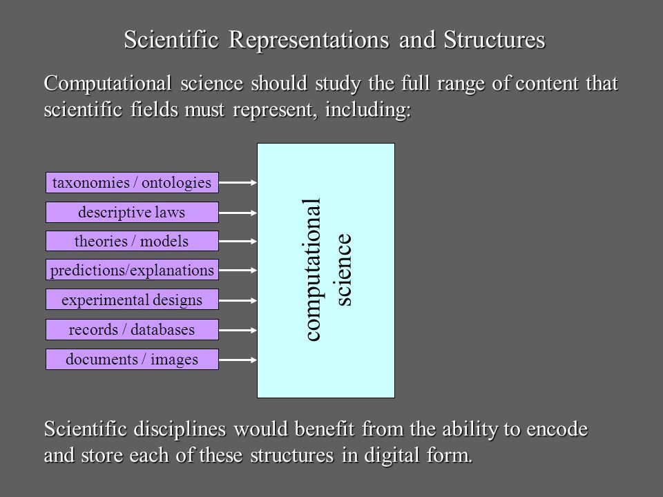 Scientific Representations and Structures