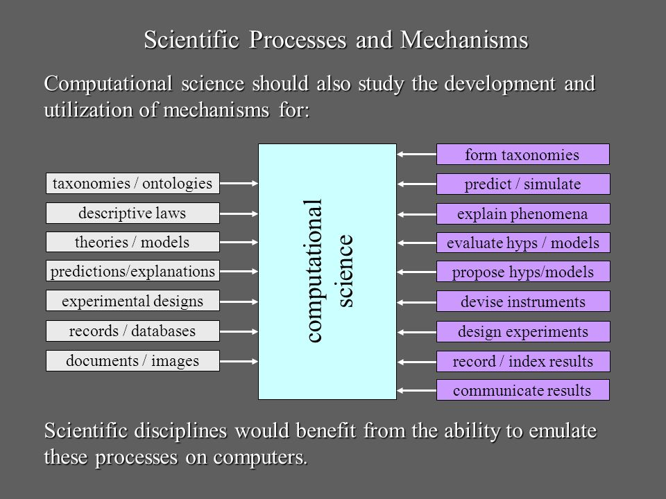 Scientific Processes and Mechanisms