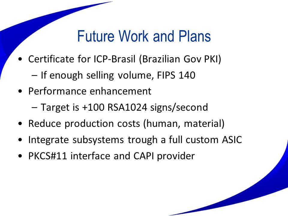 Future Work and Plans Certificate for ICP-Brasil (Brazilian Gov PKI)