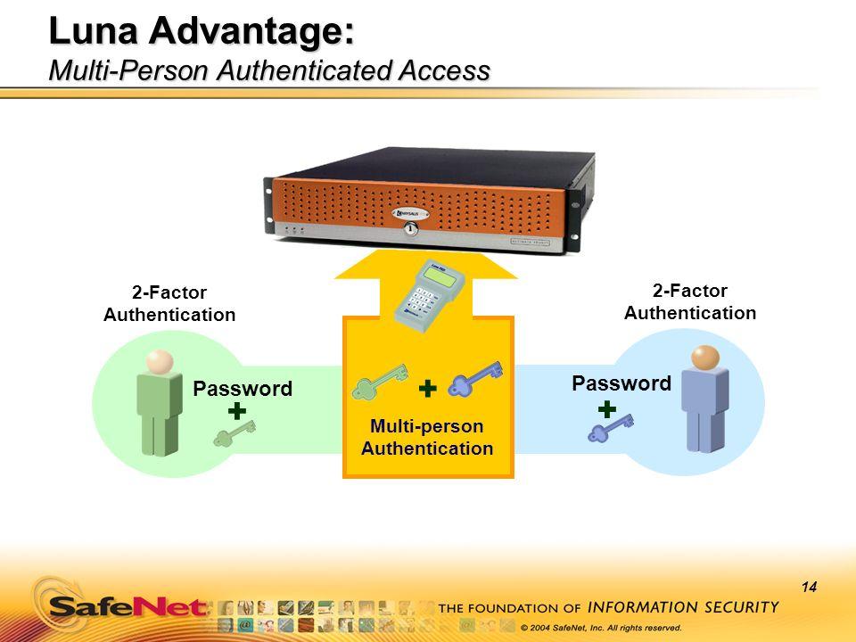 Luna Advantage: Multi-Person Authenticated Access