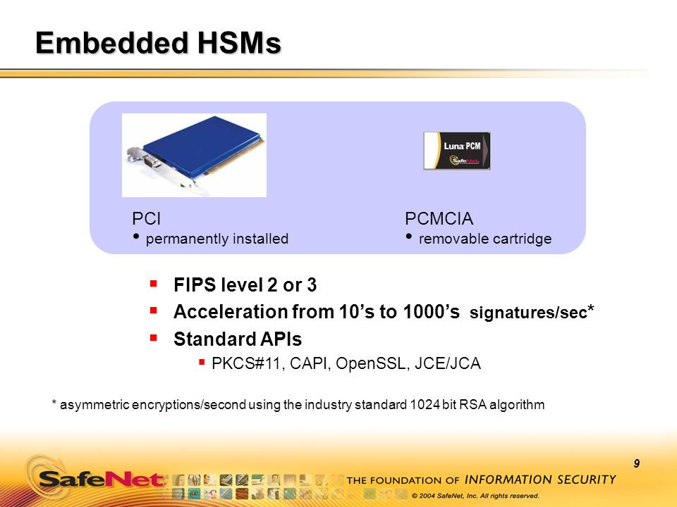 Embedded HSMs PCI PCMCIA permanently installed removable cartridge
