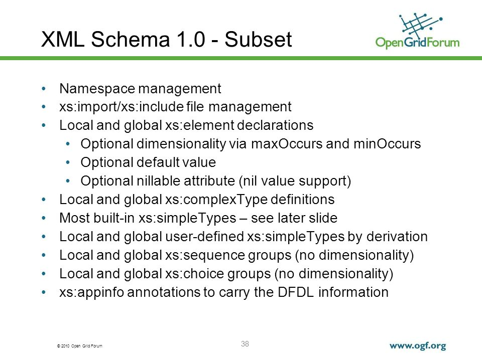 XML Schema 1.0 - Subset Namespace management