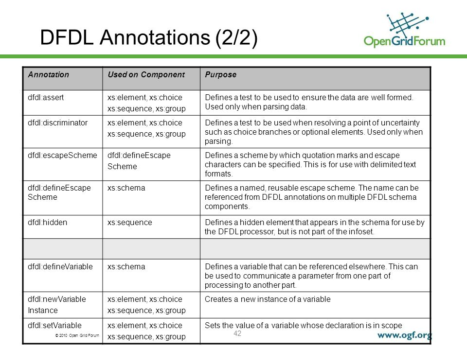DFDL Annotations (2/2) Annotation Used on Component Purpose