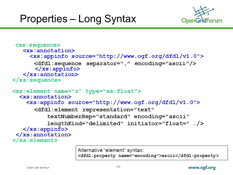 Properties – Long Syntax