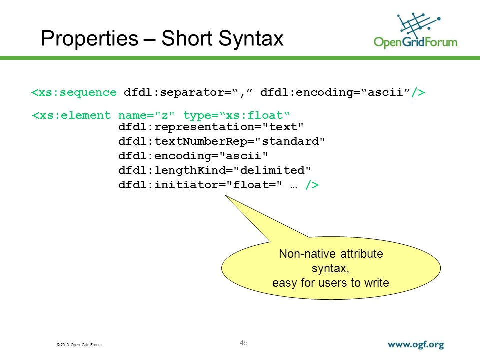 Properties – Short Syntax