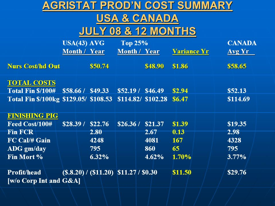 AGRISTAT PROD'N COST SUMMARY USA & CANADA JULY 08 & 12 MONTHS