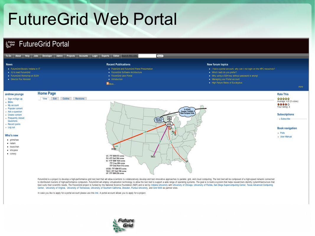 FutureGrid Web Portal