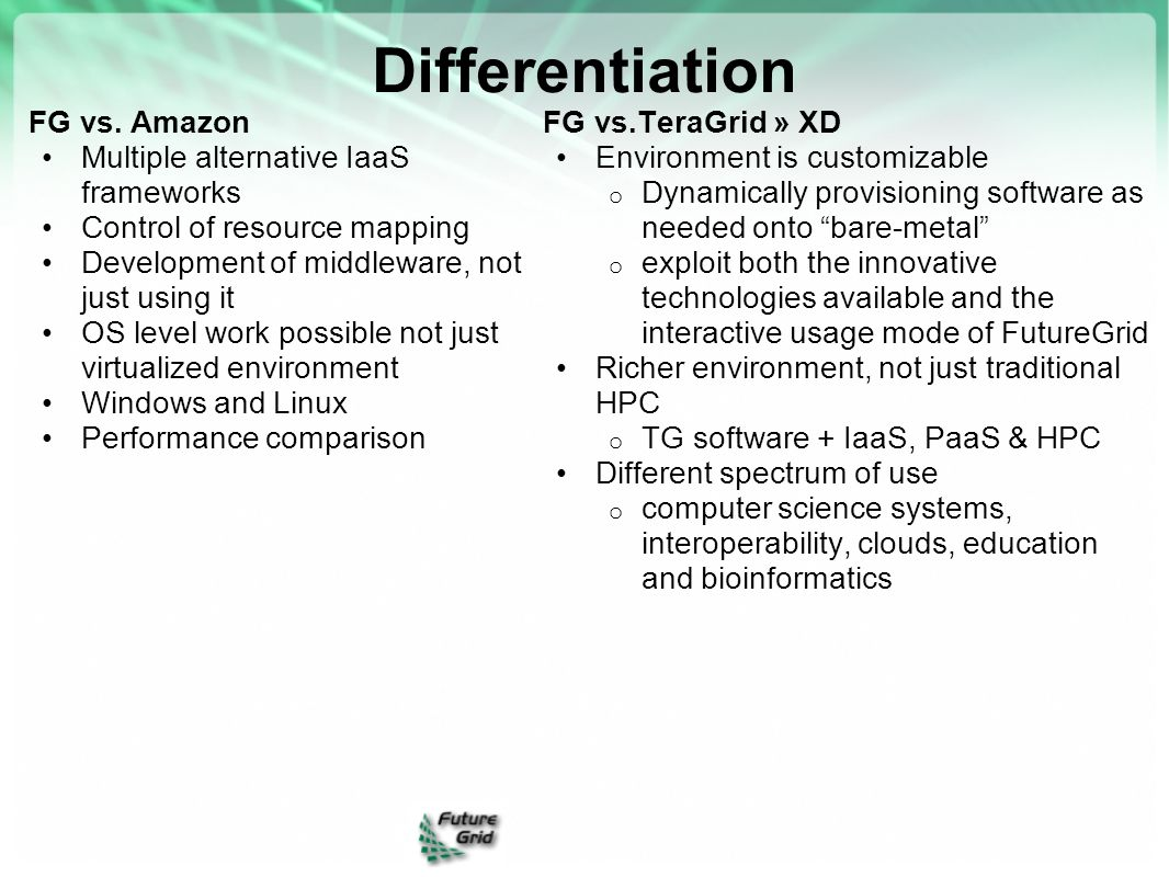 Differentiation FG vs. Amazon Multiple alternative IaaS frameworks