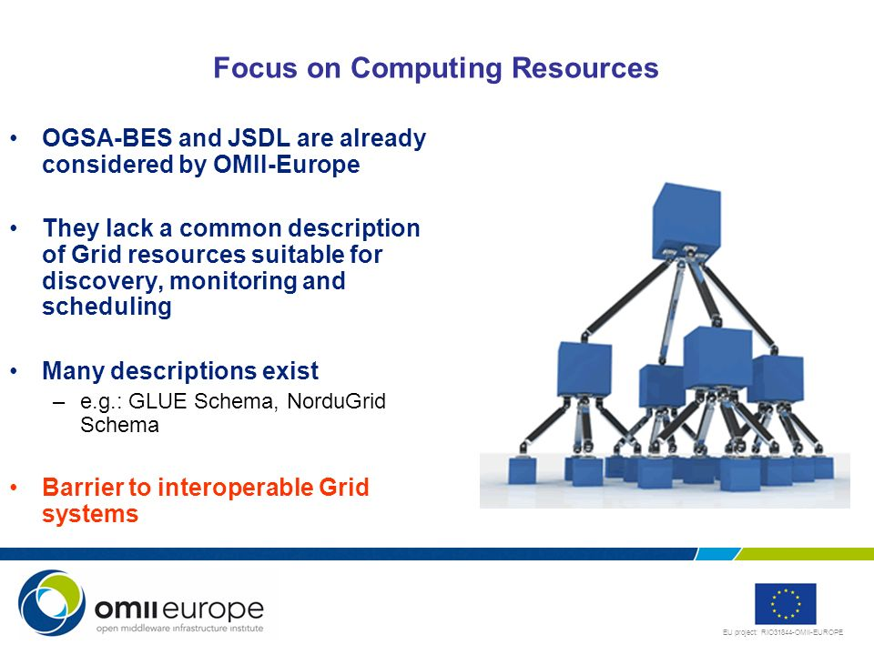 Focus on Computing Resources