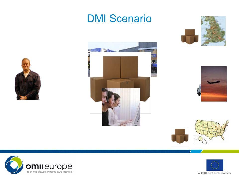 DMI Scenario