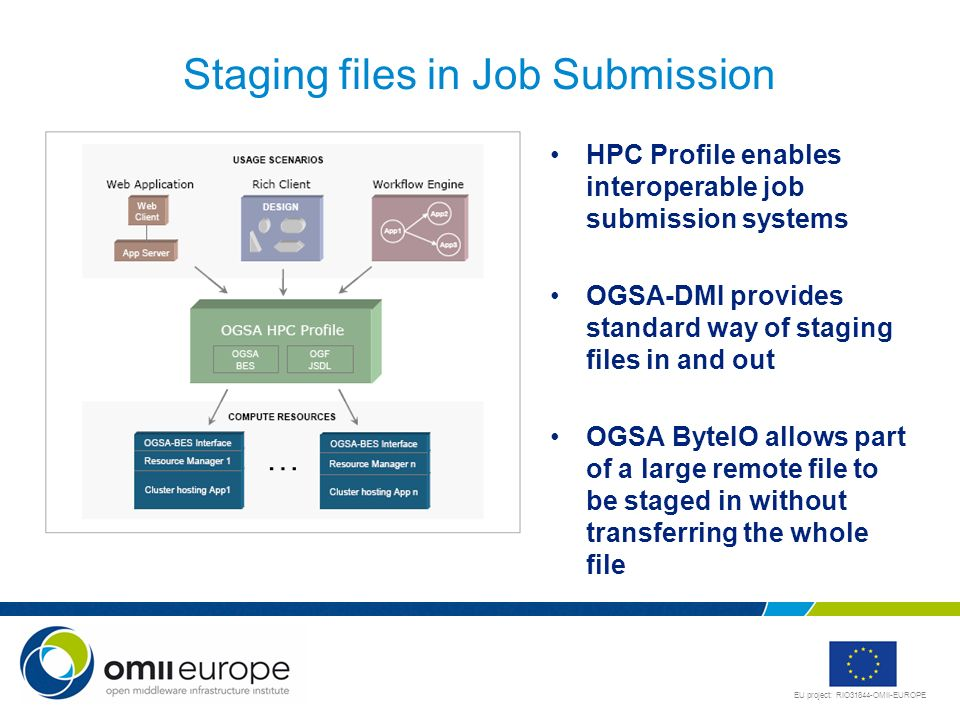 Staging files in Job Submission