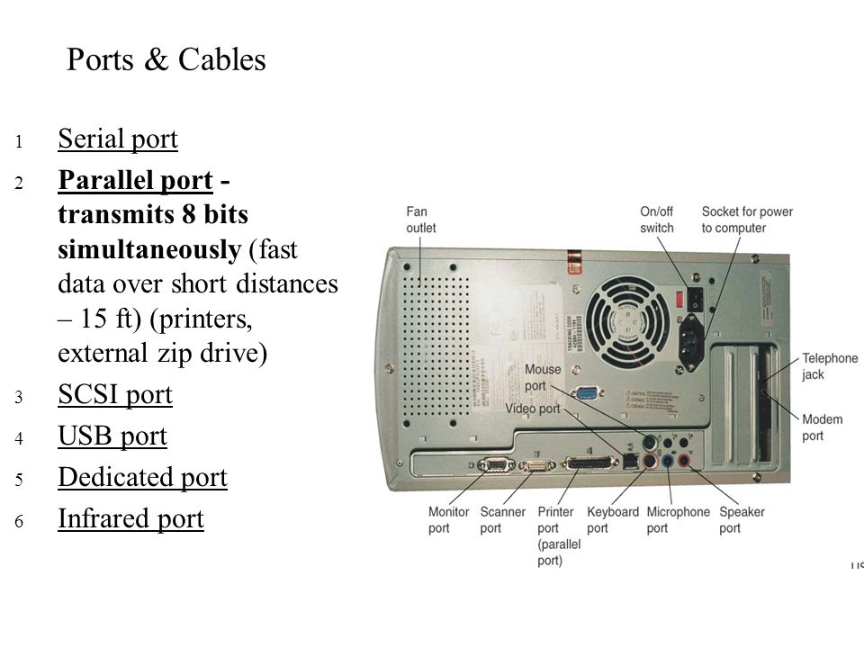 Ports & Cables Serial port