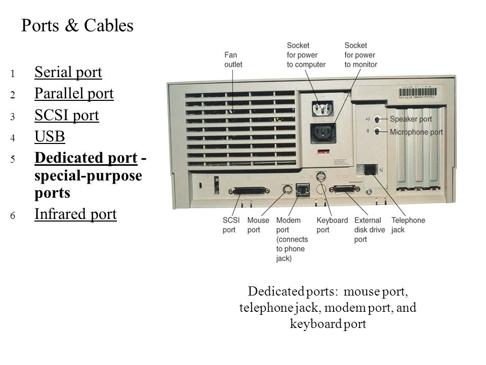 Ports & Cables Serial port Parallel port SCSI port USB