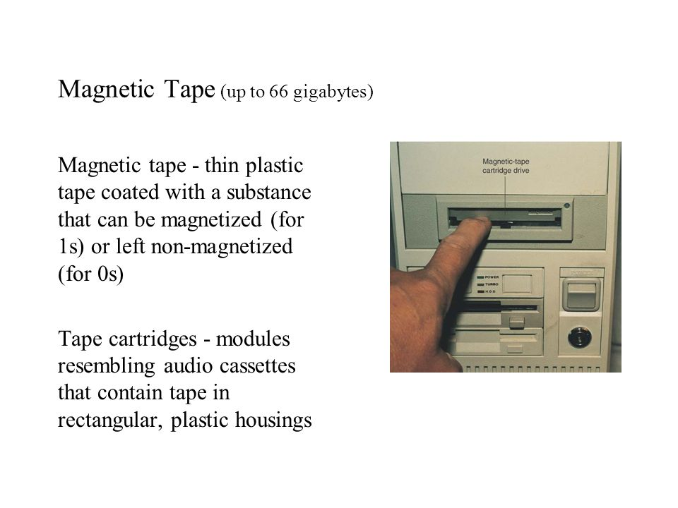 Magnetic Tape (up to 66 gigabytes)