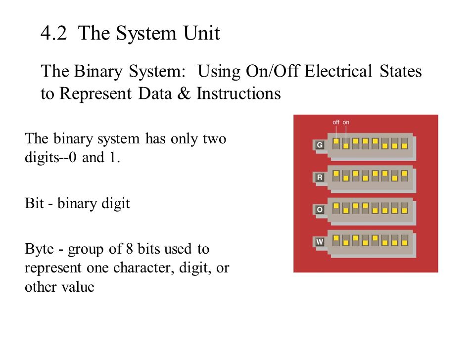 4.2 The System Unit The Binary System: Using On/Off Electrical States to Represent Data & Instructions