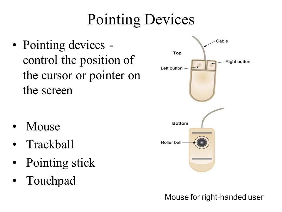 Mouse for right-handed user