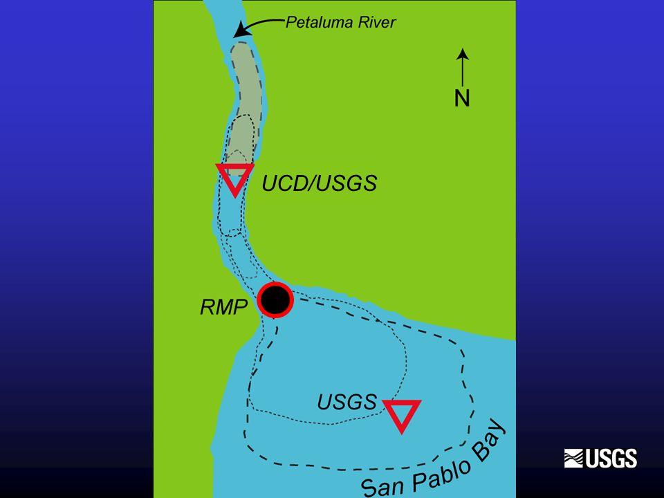 UCD/USGS