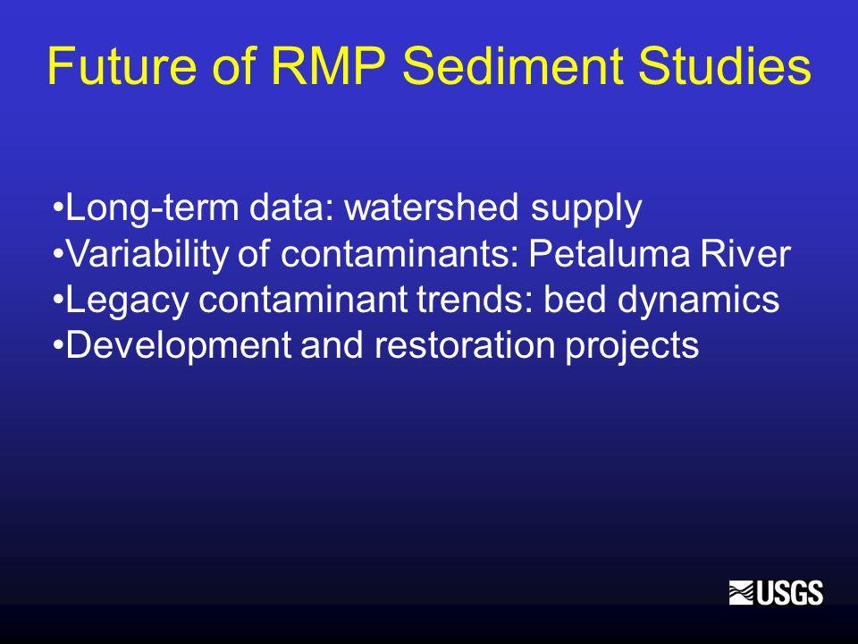 Future of RMP Sediment Studies
