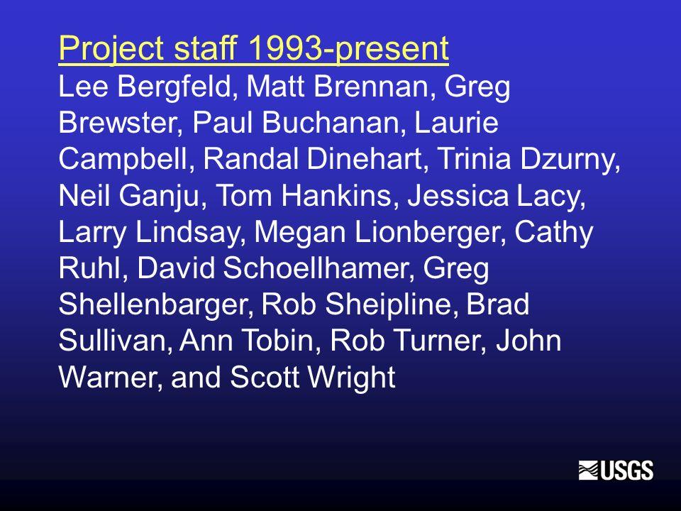 Project staff 1993-present