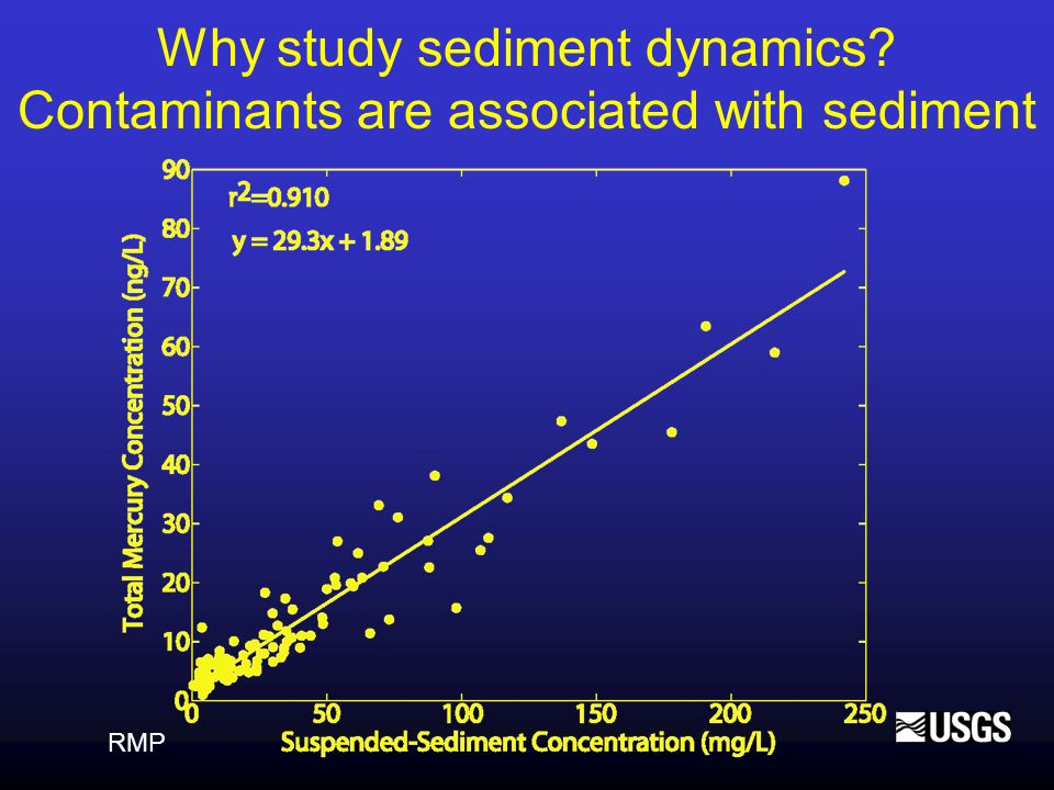 Why study sediment dynamics Contaminants are associated with sediment