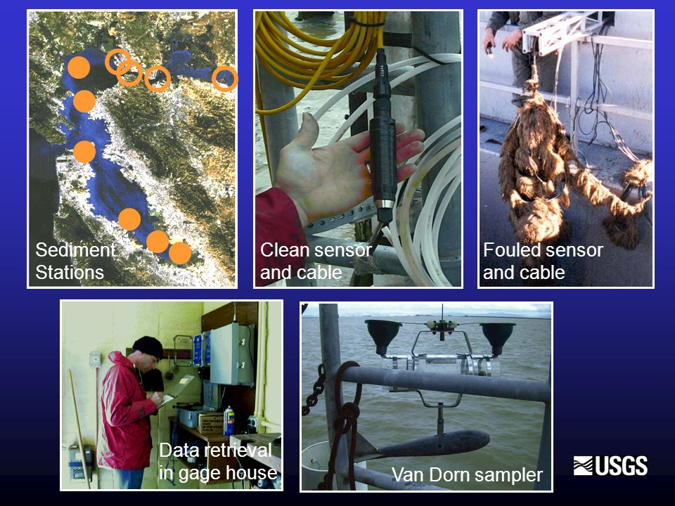 Sediment Stations. Clean sensor. and cable. Fouled sensor. and cable. Data retrieval. in gage house.