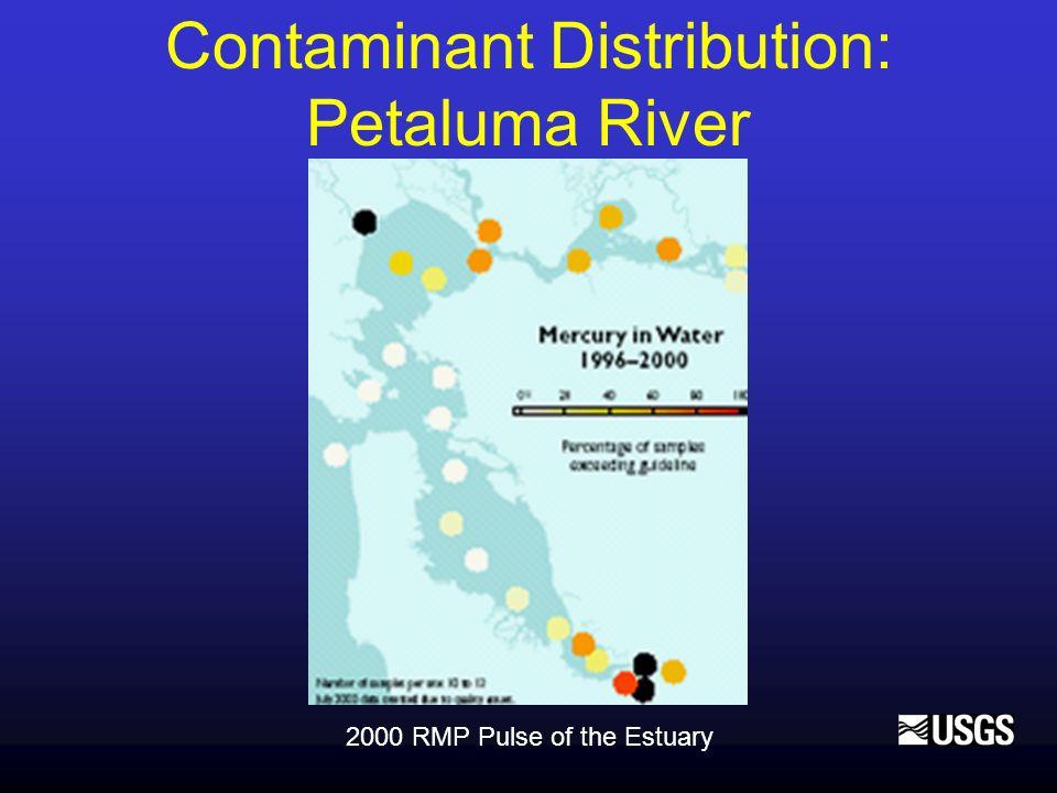 Contaminant Distribution: Petaluma River