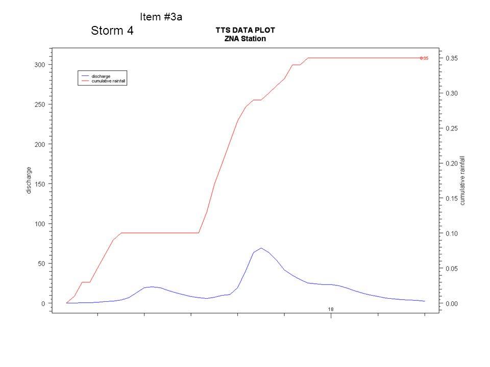 Item #3a Storm 4
