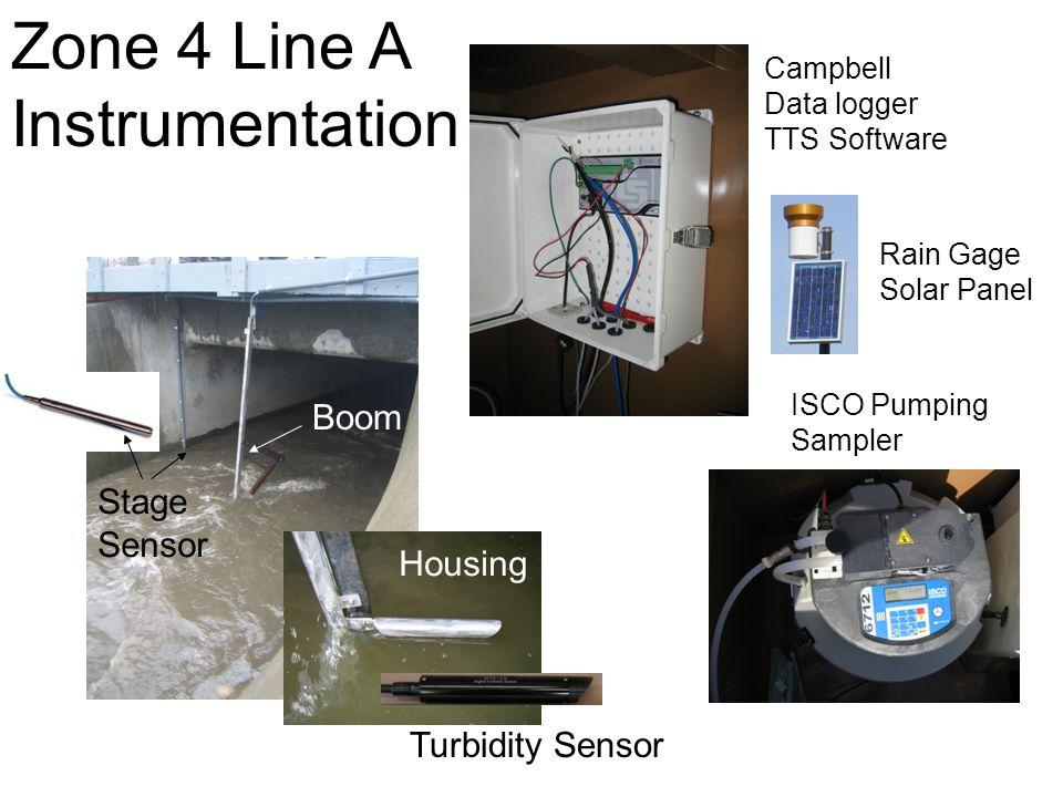 Zone 4 Line A Instrumentation Boom Stage Sensor Housing