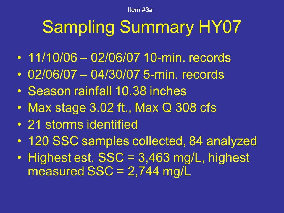 Sampling Summary HY07 11/10/06 – 02/06/07 10-min. records