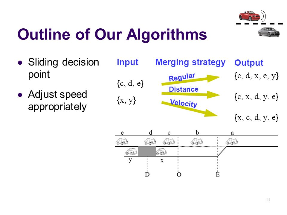 Outline of Our Algorithms