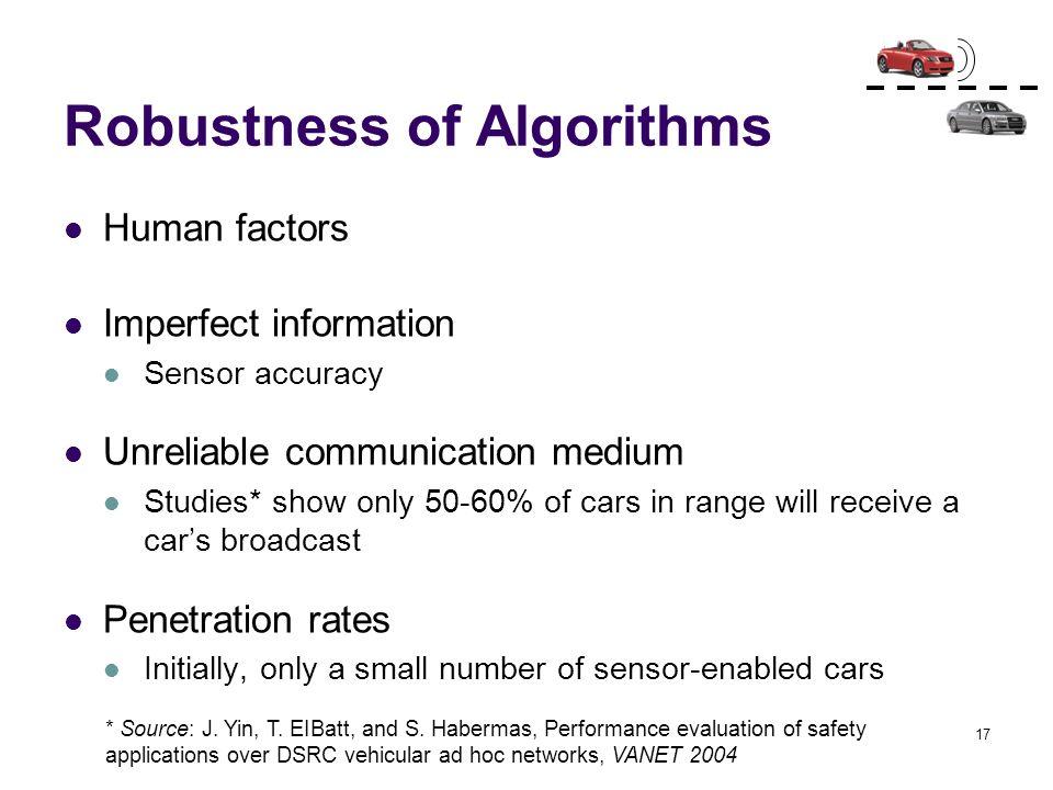 Robustness of Algorithms