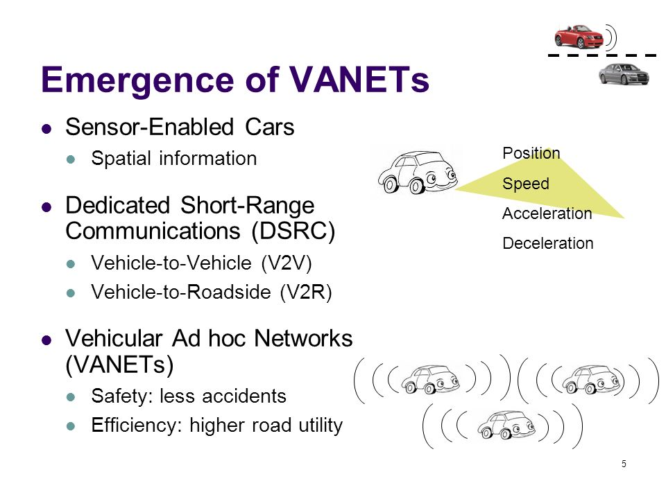 Emergence of VANETs Sensor-Enabled Cars